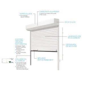 fernandez-fermeture-montpellier-portes-garage-enroulables-photo3