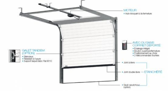 fernandez-fermeture-montpellier-portes-garage-sectionnelles-photo5
